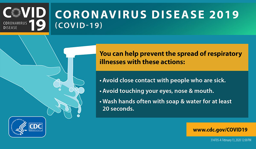 Coronavirus Prevention actions
